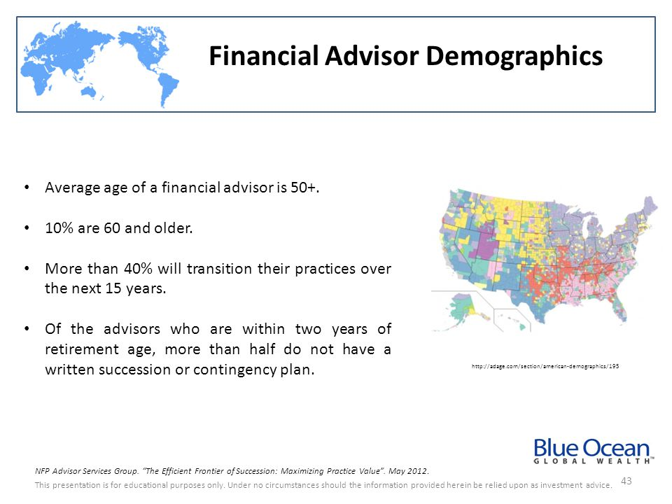 Financial Advisor Demographics