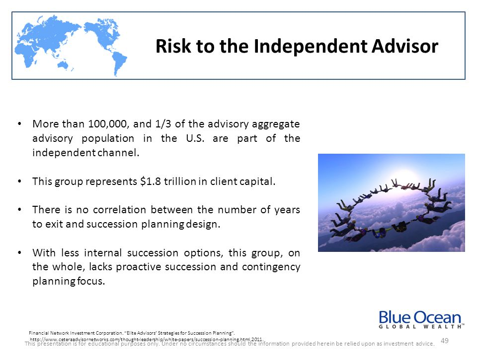 Risk to the Independent Advisor