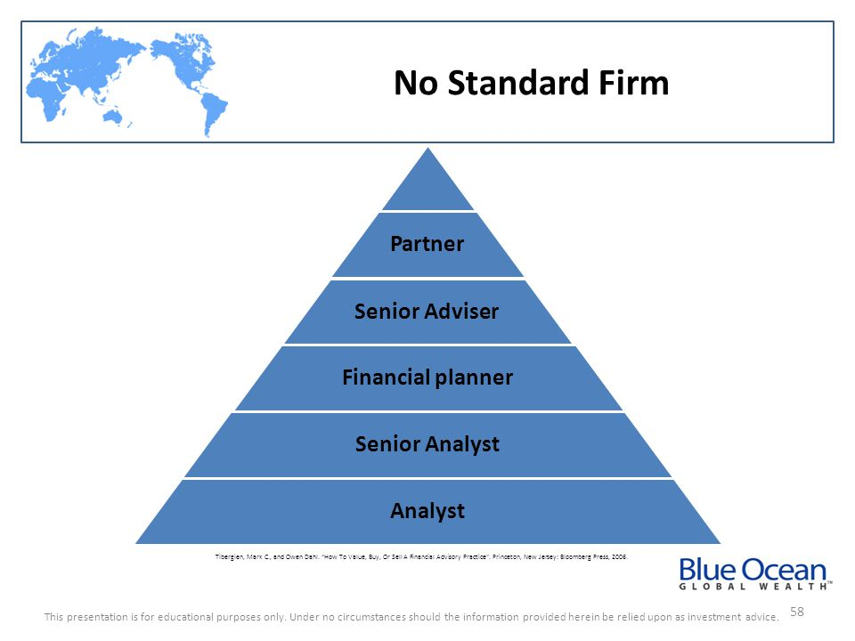 No Standard Firm Partner Senior Adviser Financial planner