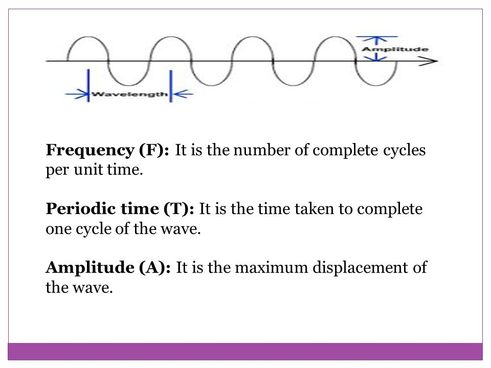 Frequency (F): It is the number of complete cycles per unit time.