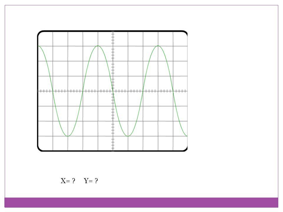 X= Y=