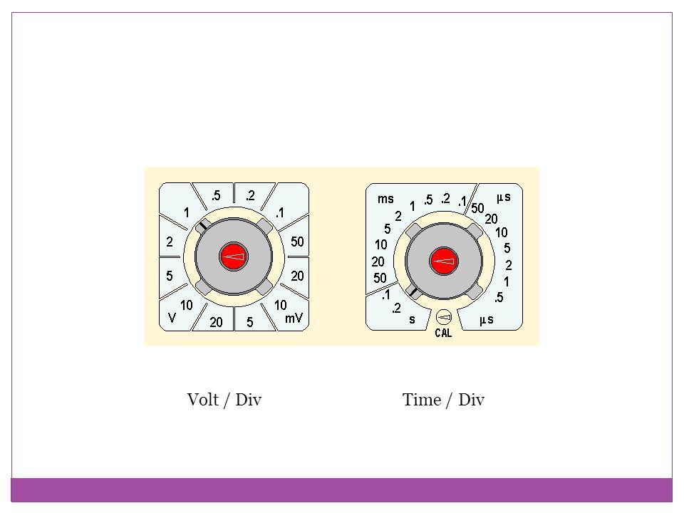 Volt / Div Time / Div