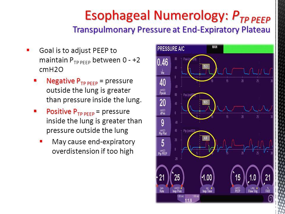 Esophageal Numerology: PTP PEEP