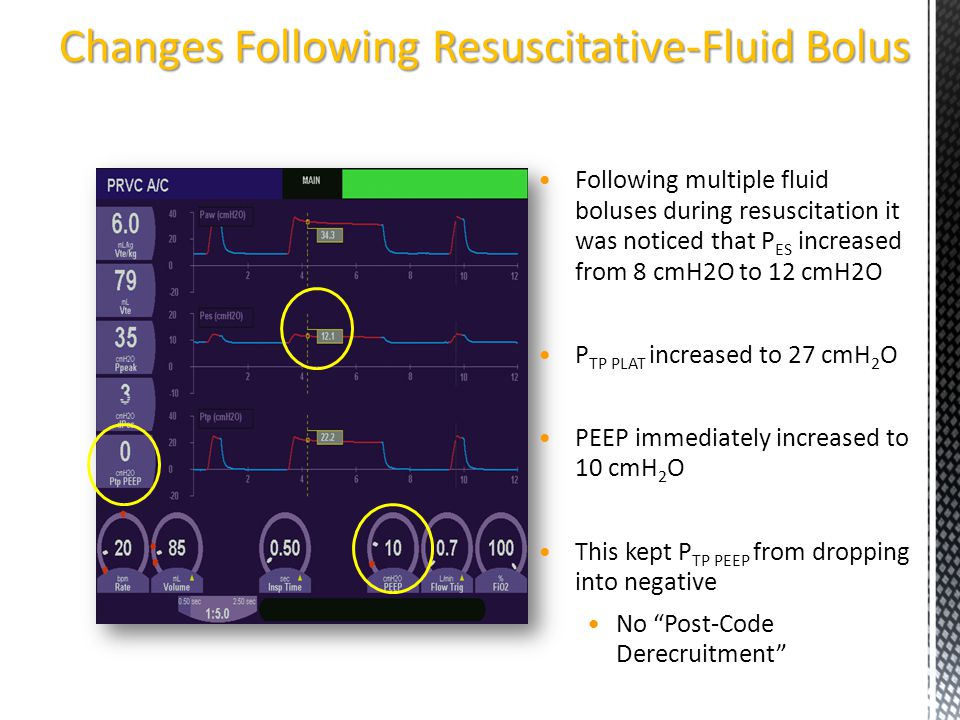 Changes Following Resuscitative-Fluid Bolus