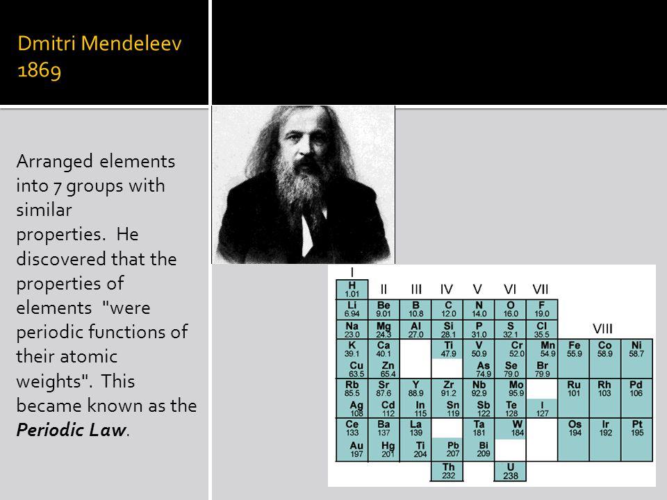 Dmitri Mendeleev 1869