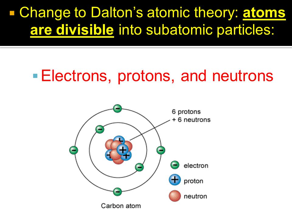 Electrons, protons, and neutrons