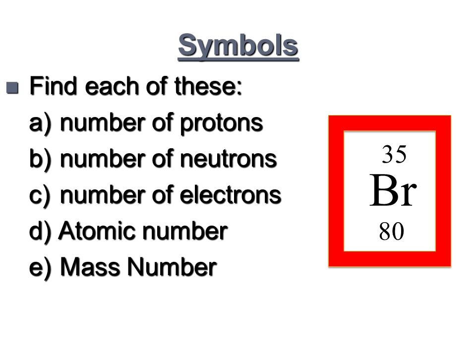 Br Symbols 35 80 Find each of these: number of protons