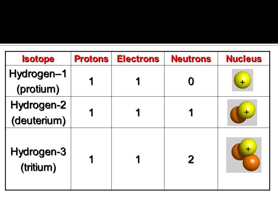 Hydrogen–1 1 (protium) Hydrogen-2 (deuterium) Hydrogen-3 2 (tritium)