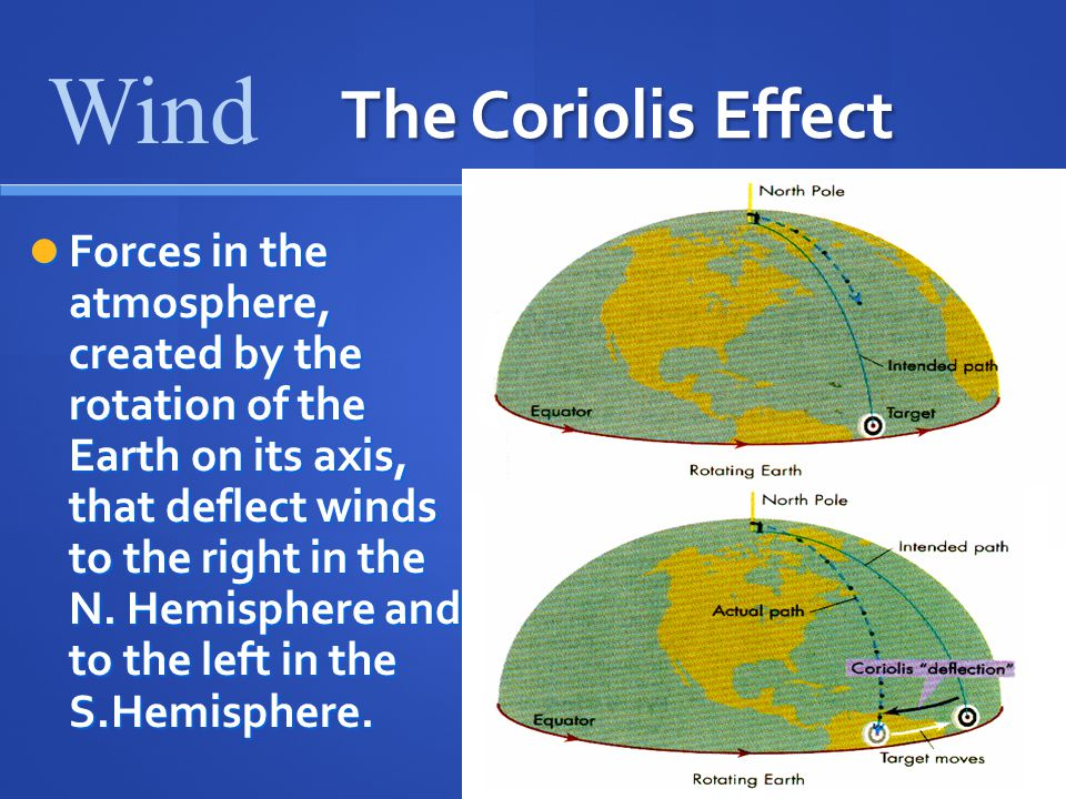 Wind The Coriolis Effect