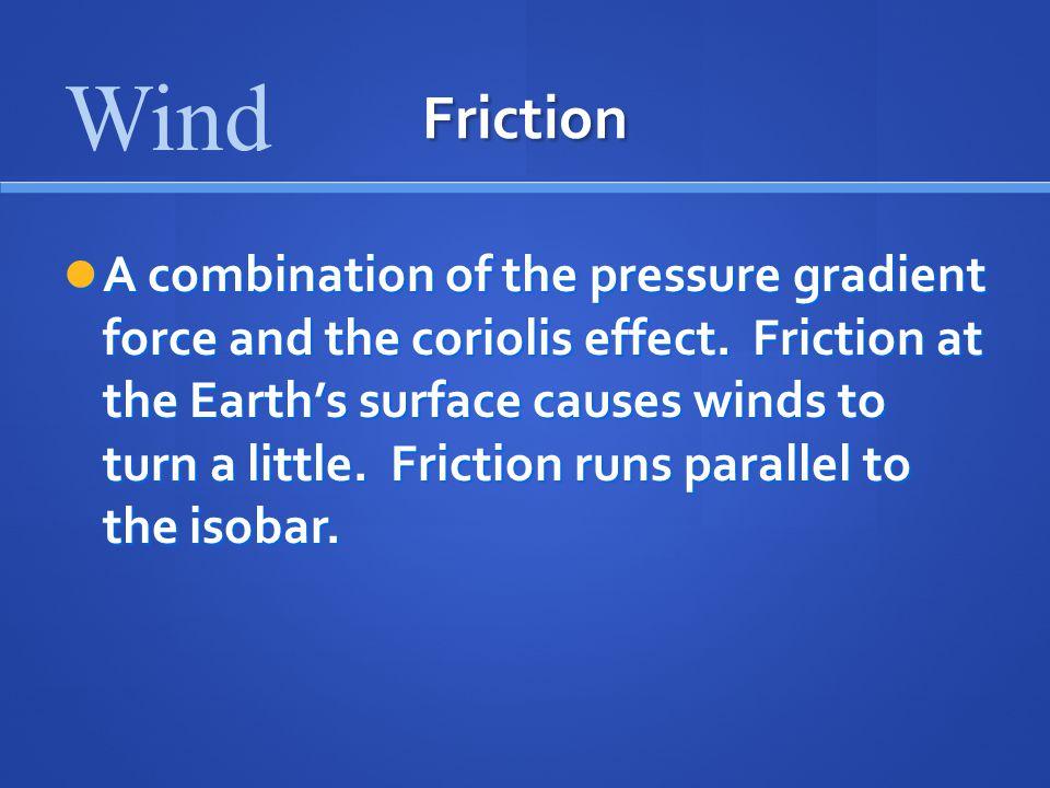 Wind Friction.