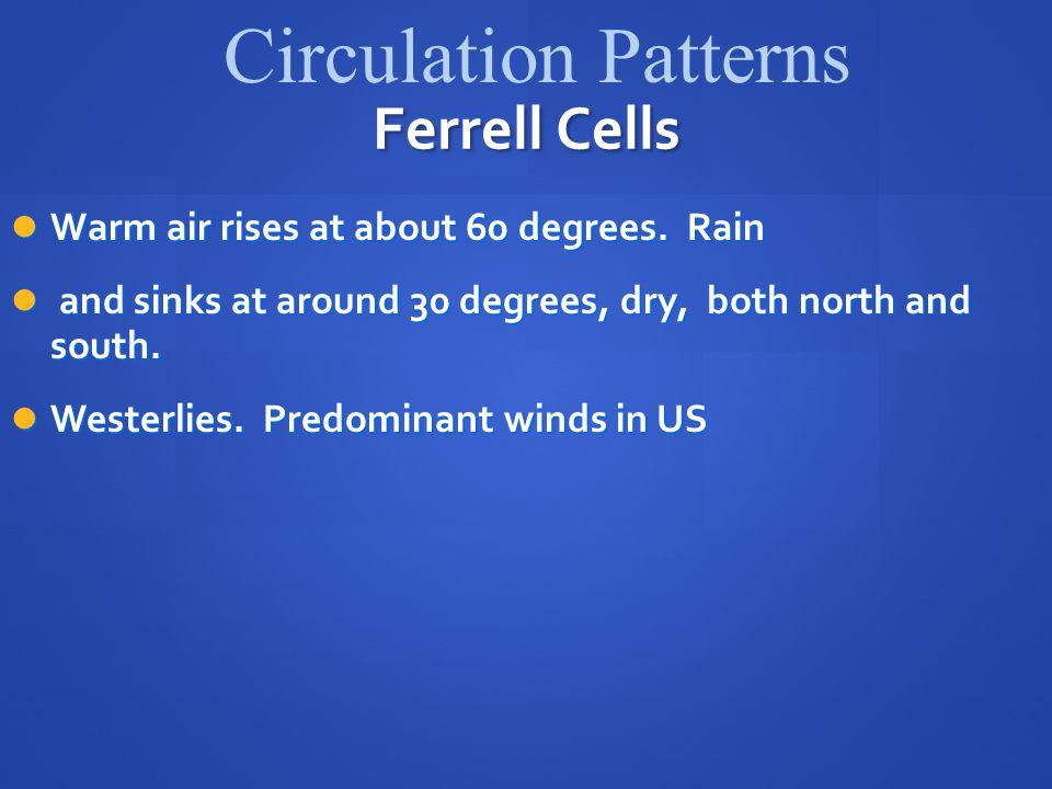 Circulation Patterns Ferrell Cells