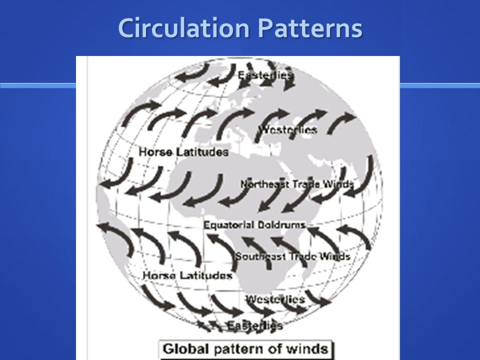 Circulation Patterns