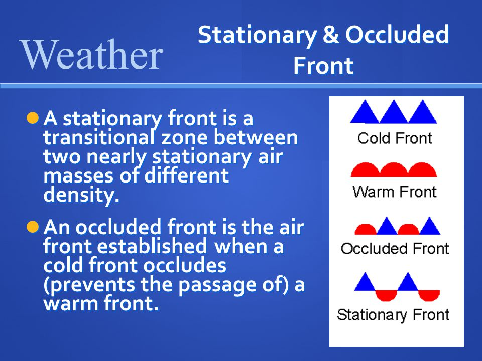 Stationary & Occluded Front
