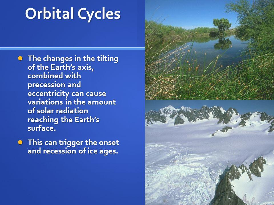 Orbital Cycles