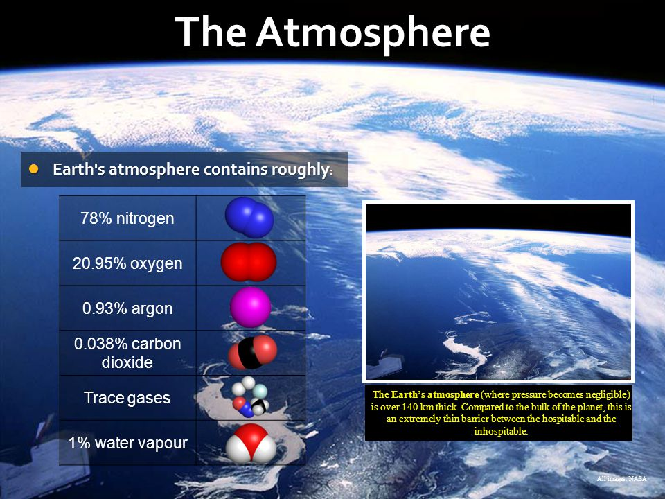 The Atmosphere Earth s atmosphere contains roughly: 78% nitrogen