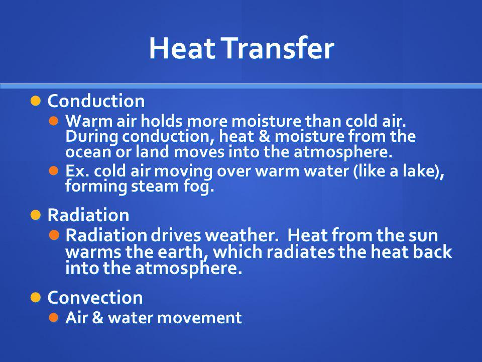 Heat Transfer Conduction Radiation