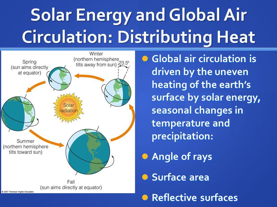 Solar Energy and Global Air Circulation: Distributing Heat