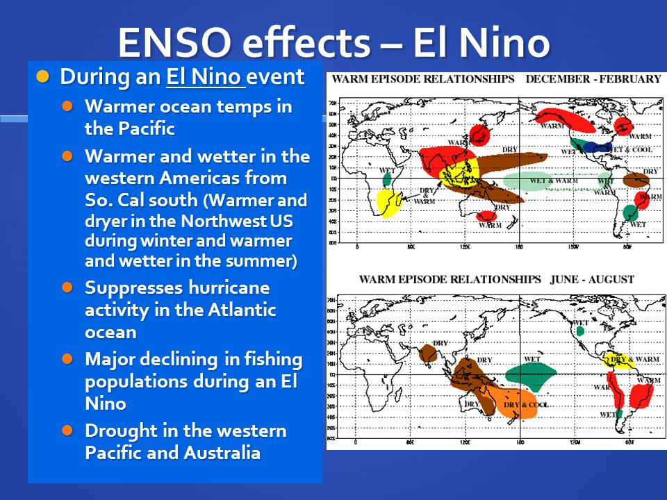 ENSO effects – El Nino During an El Nino event