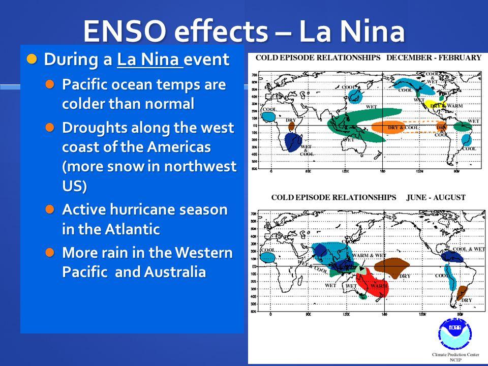 ENSO effects – La Nina During a La Nina event