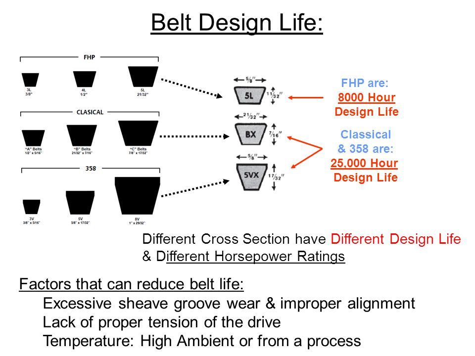 Belt Design Life: Factors that can reduce belt life: