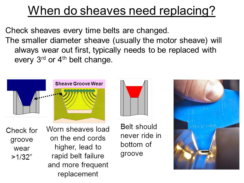 When do sheaves need replacing