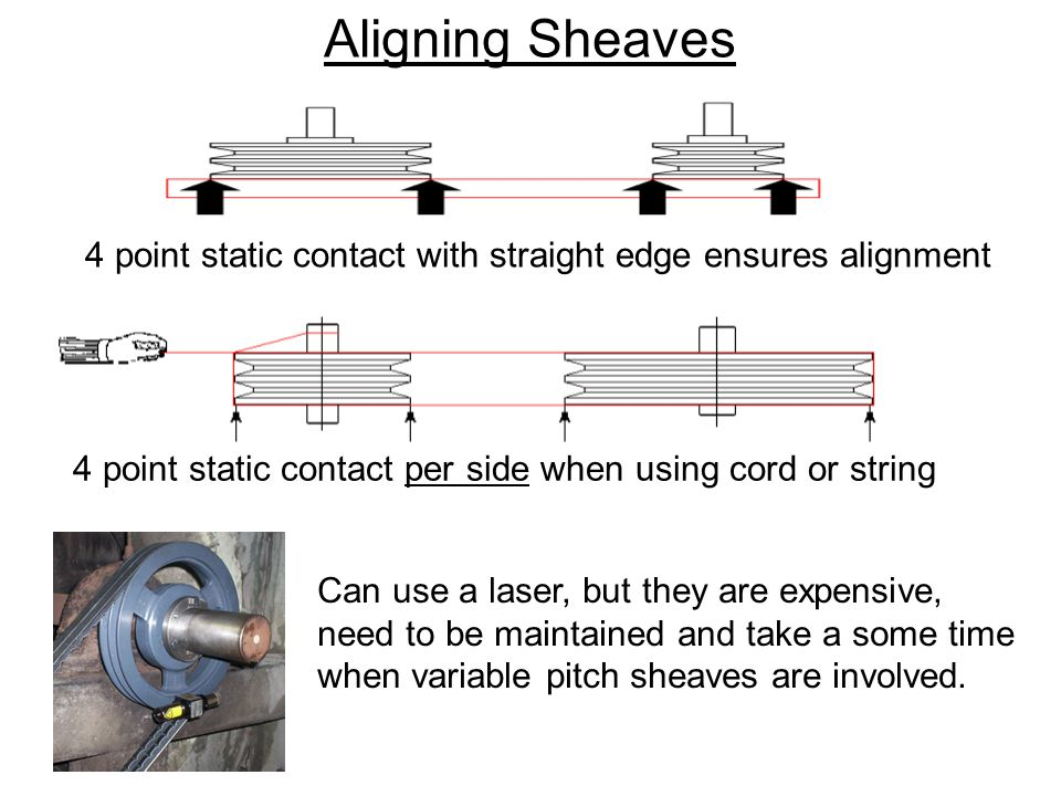Aligning Sheaves 4 point static contact with straight edge ensures alignment. 4 point static contact per side when using cord or string.