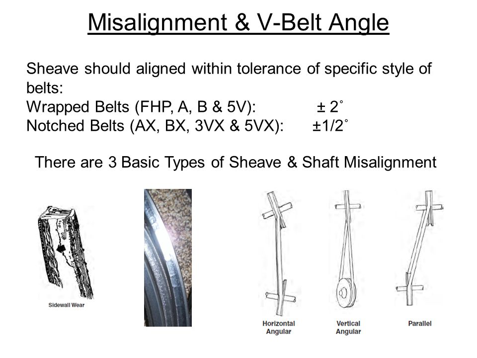 Misalignment & V-Belt Angle