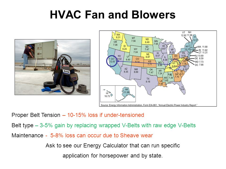 HVAC Fan and Blowers Proper Belt Tension – 10-15% loss if under-tensioned. Belt type – 3-5% gain by replacing wrapped V-Belts with raw edge V-Belts.
