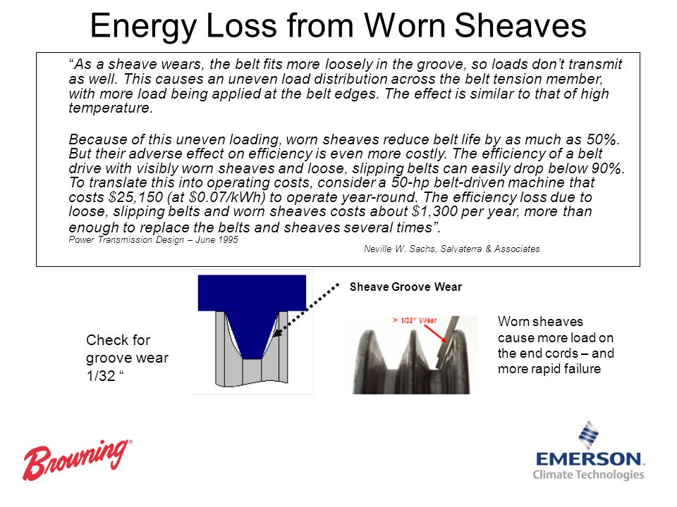 Energy Loss from Worn Sheaves