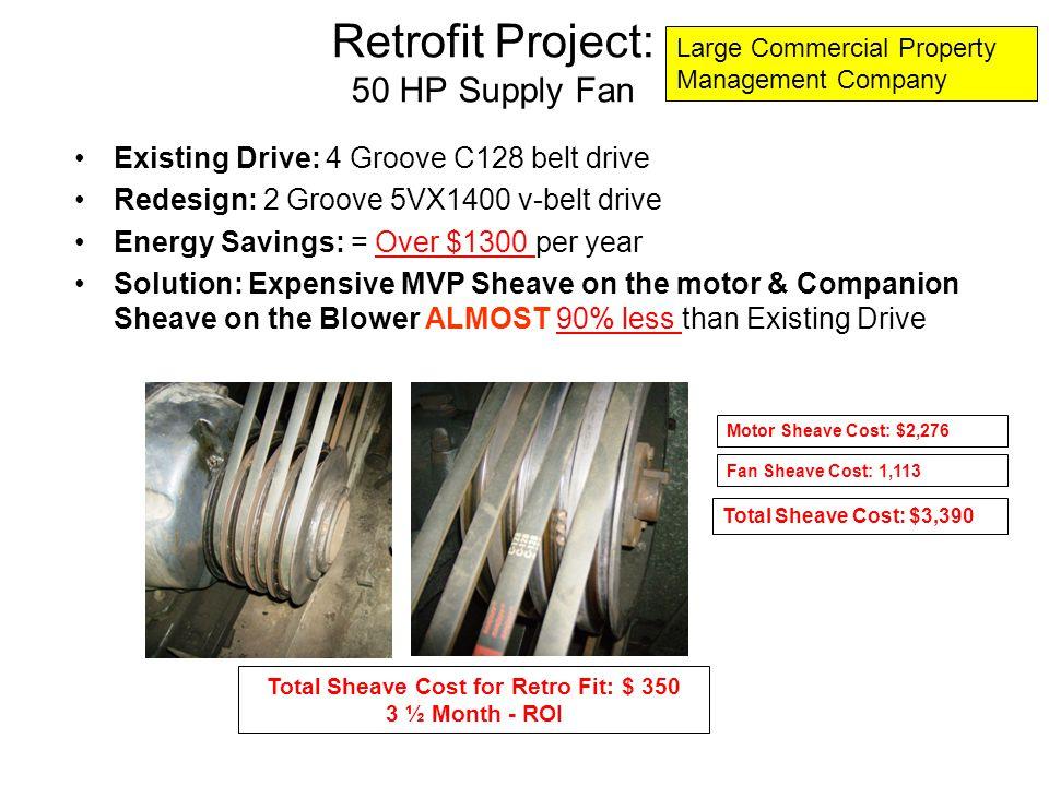 Retrofit Project: 50 HP Supply Fan