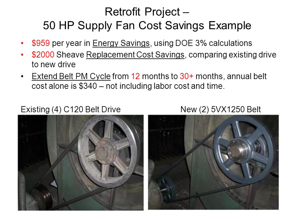 Retrofit Project – 50 HP Supply Fan Cost Savings Example