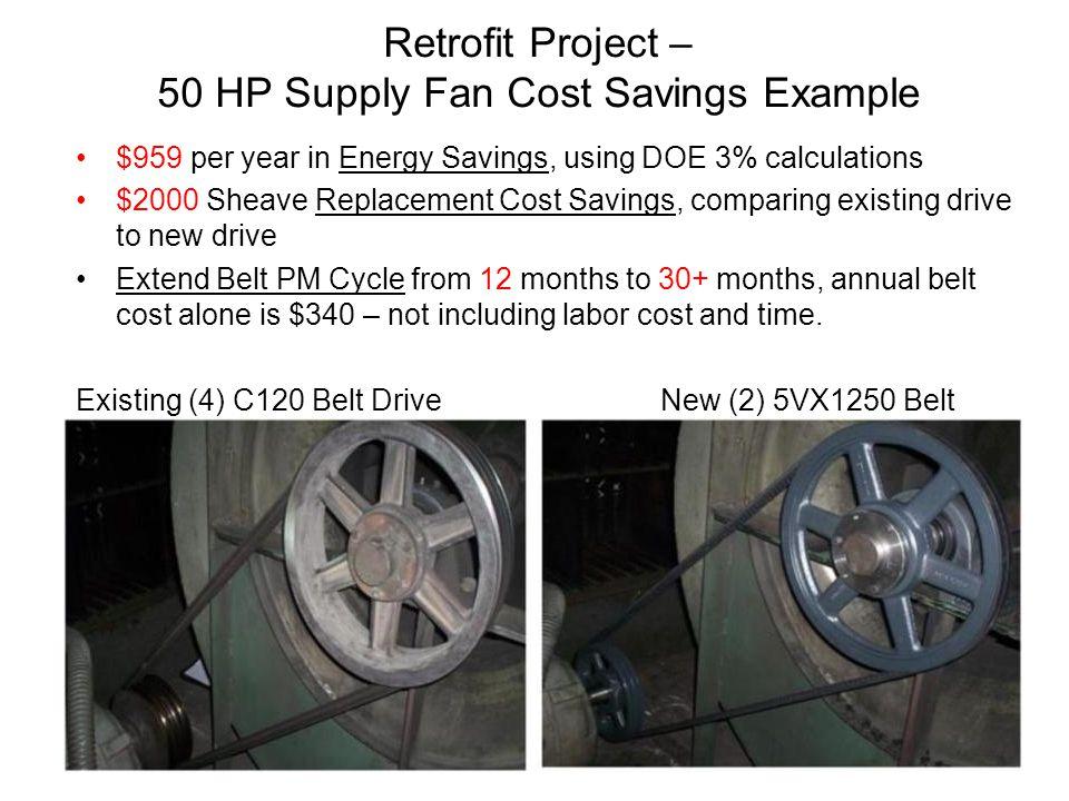 Retrofit Project – 50 HP Supply Fan Cost Savings Example