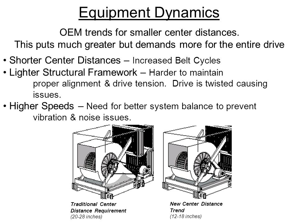 Equipment Dynamics OEM trends for smaller center distances.