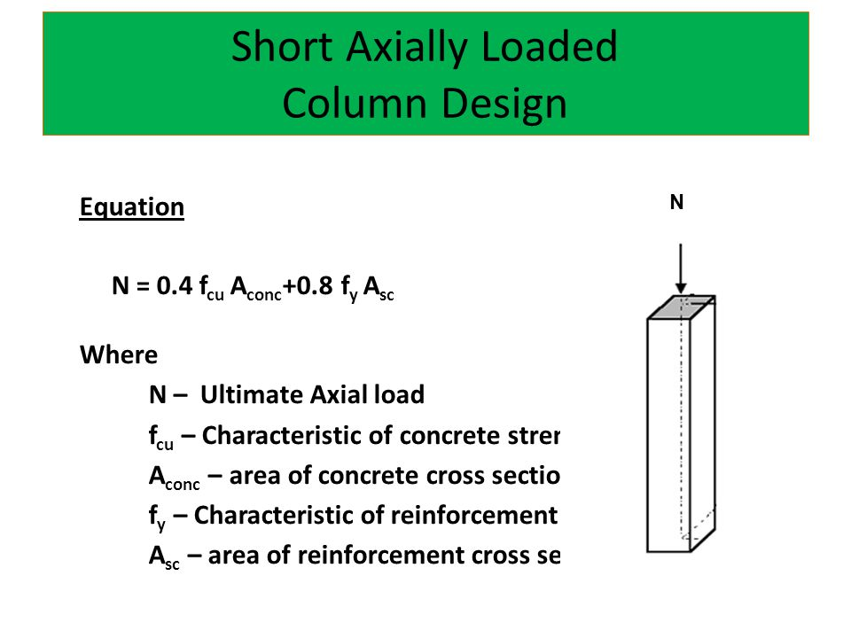 Short Axially Loaded Column Design