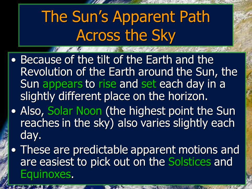 The Sun's Apparent Path Across the Sky