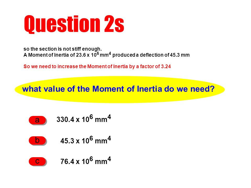 what value of the Moment of Inertia do we need