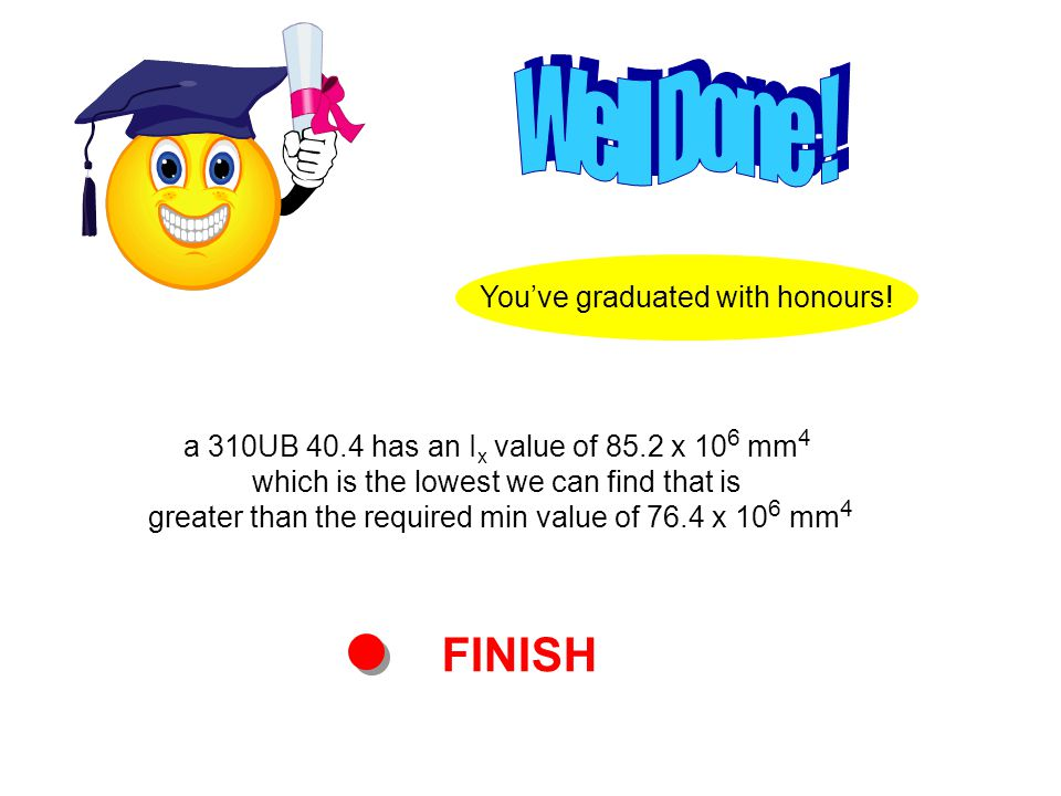 Well Done ! FINISH You've graduated with honours!