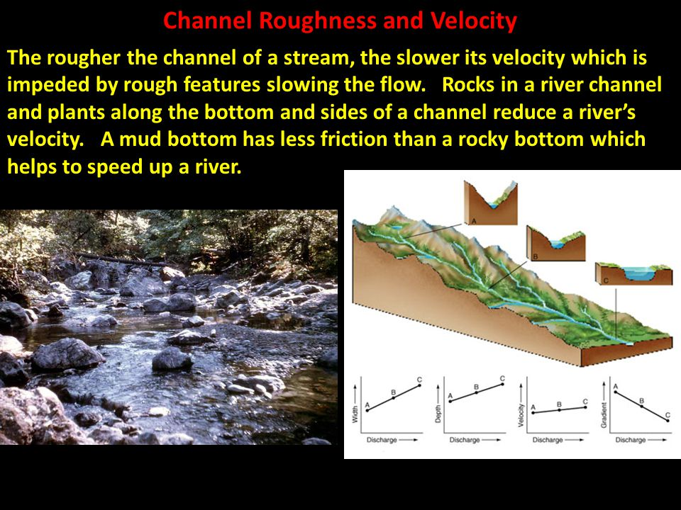Channel Roughness and Velocity