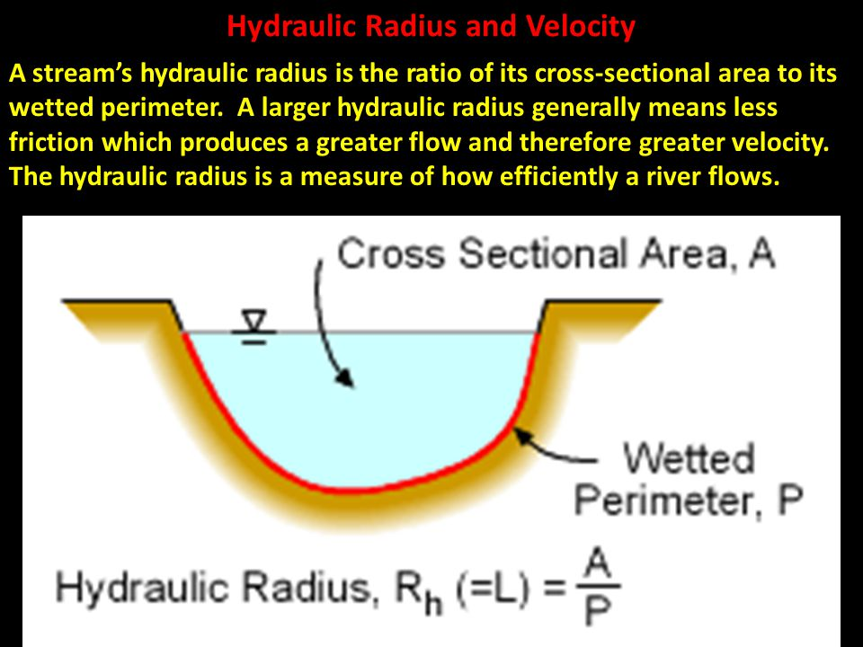 Hydraulic Radius and Velocity