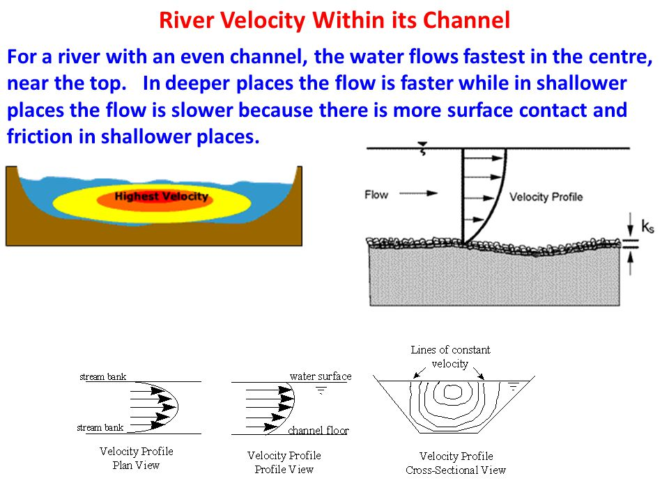 River Velocity Within its Channel
