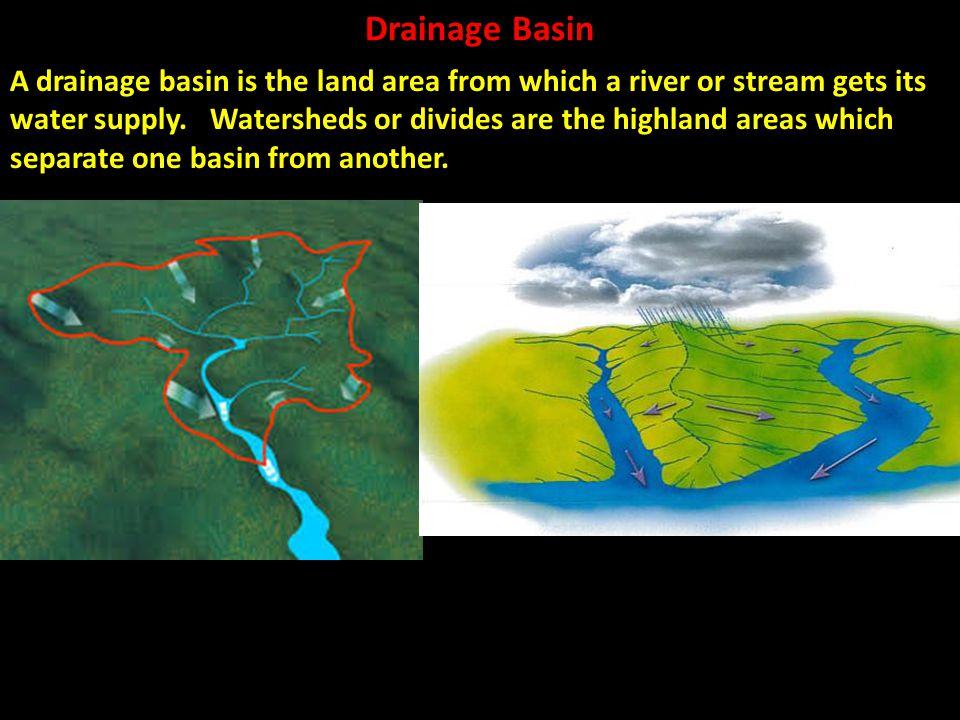 Drainage Basin