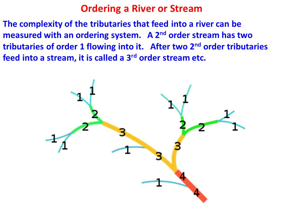 Ordering a River or Stream