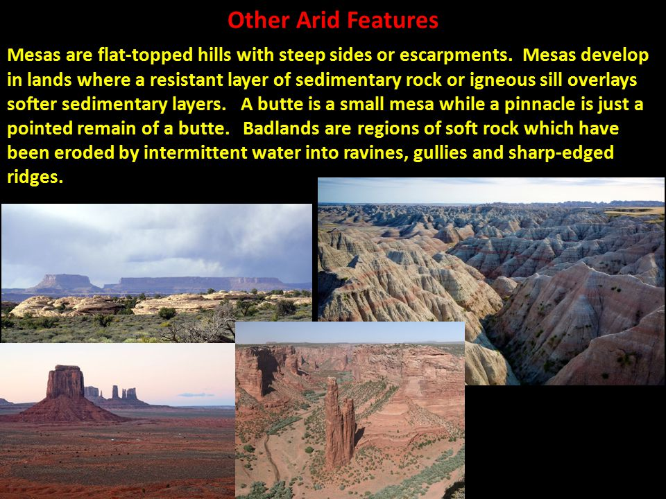 Other Arid Features