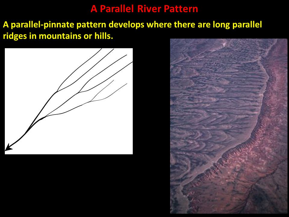 A Parallel River Pattern