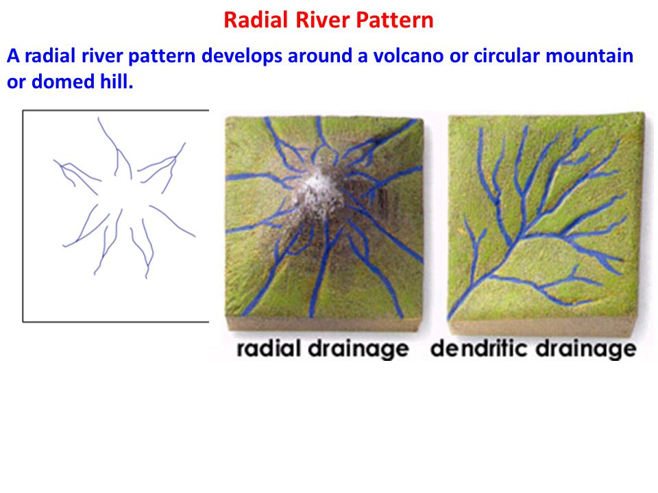 Radial River Pattern A radial river pattern develops around a volcano or circular mountain or domed hill.