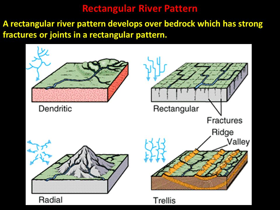 Rectangular River Pattern