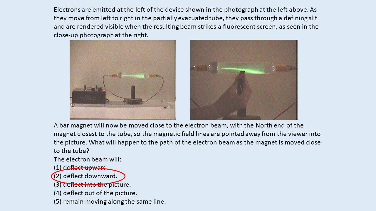 Electrons are emitted at the left of the device shown in the photograph at the left above. As they move from left to right in the partially evacuated tube, they pass through a defining slit and are rendered visible when the resulting beam strikes a fluorescent screen, as seen in the close-up photograph at the right.
