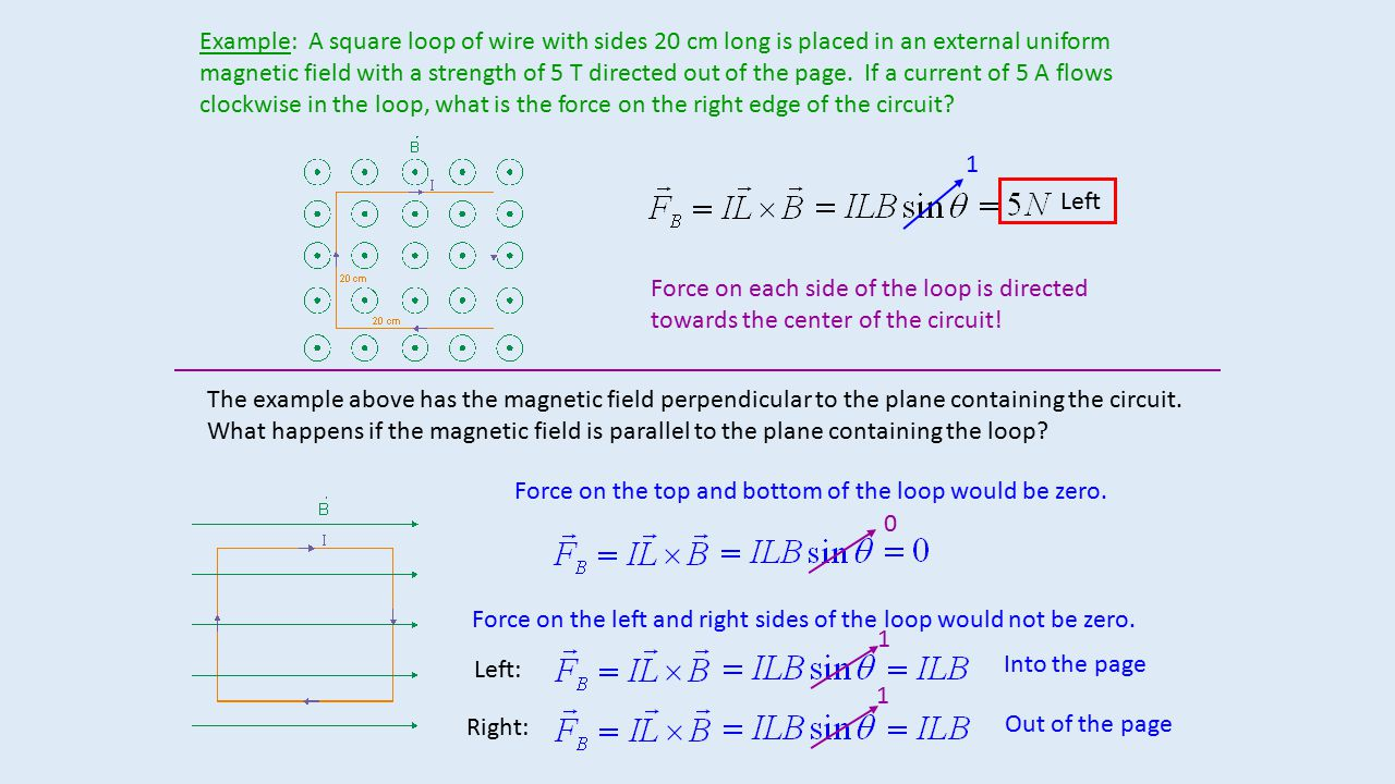 Example: A square loop of wire with sides 20 cm long is placed in an external uniform magnetic field with a strength of 5 T directed out of the page. If a current of 5 A flows clockwise in the loop, what is the force on the right edge of the circuit