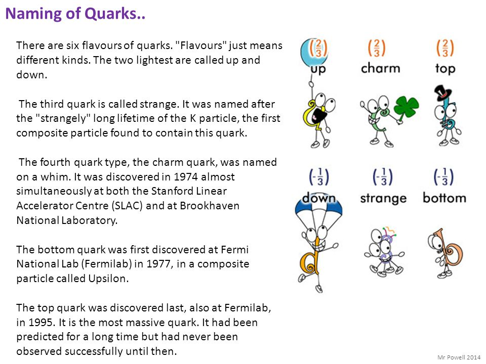Naming of Quarks.. There are six flavours of quarks. Flavours just means different kinds. The two lightest are called up and down.