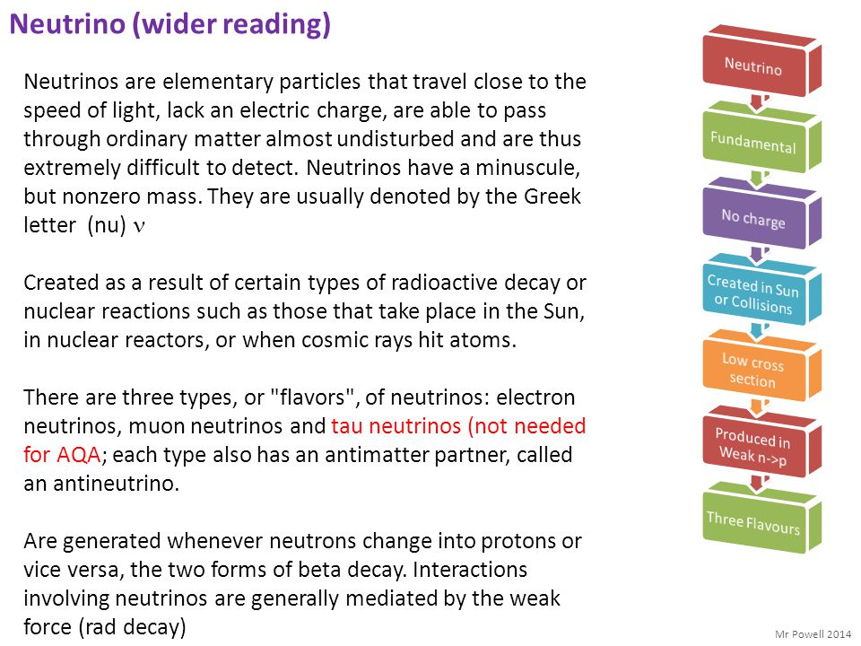 Neutrino (wider reading)